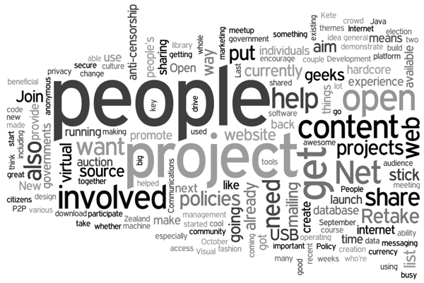 RtN wordle